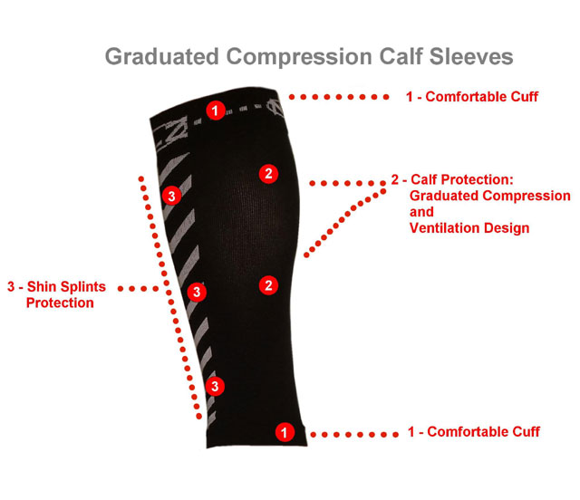 compression sleeves details