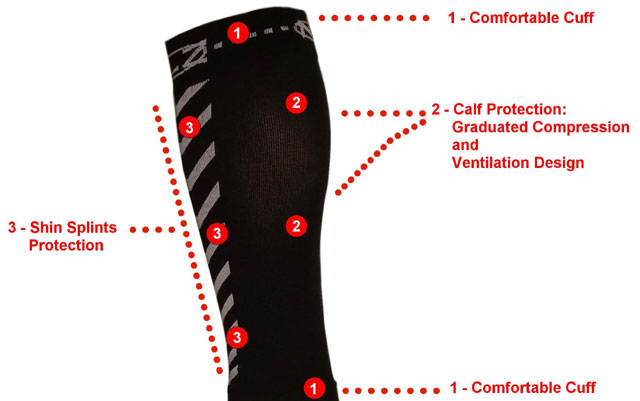 Compression Sock manufacturing details