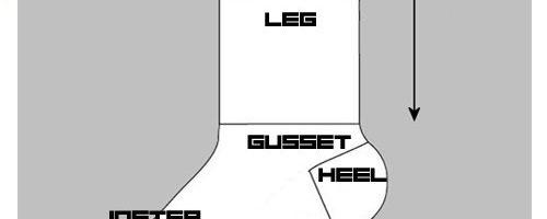 Custom Sock Template