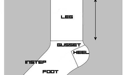 custom sock template showing sock details parts make my socks